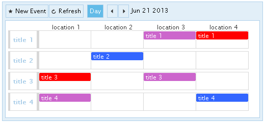 Advanced sample: Event calendar with custom information on both rows and columns
