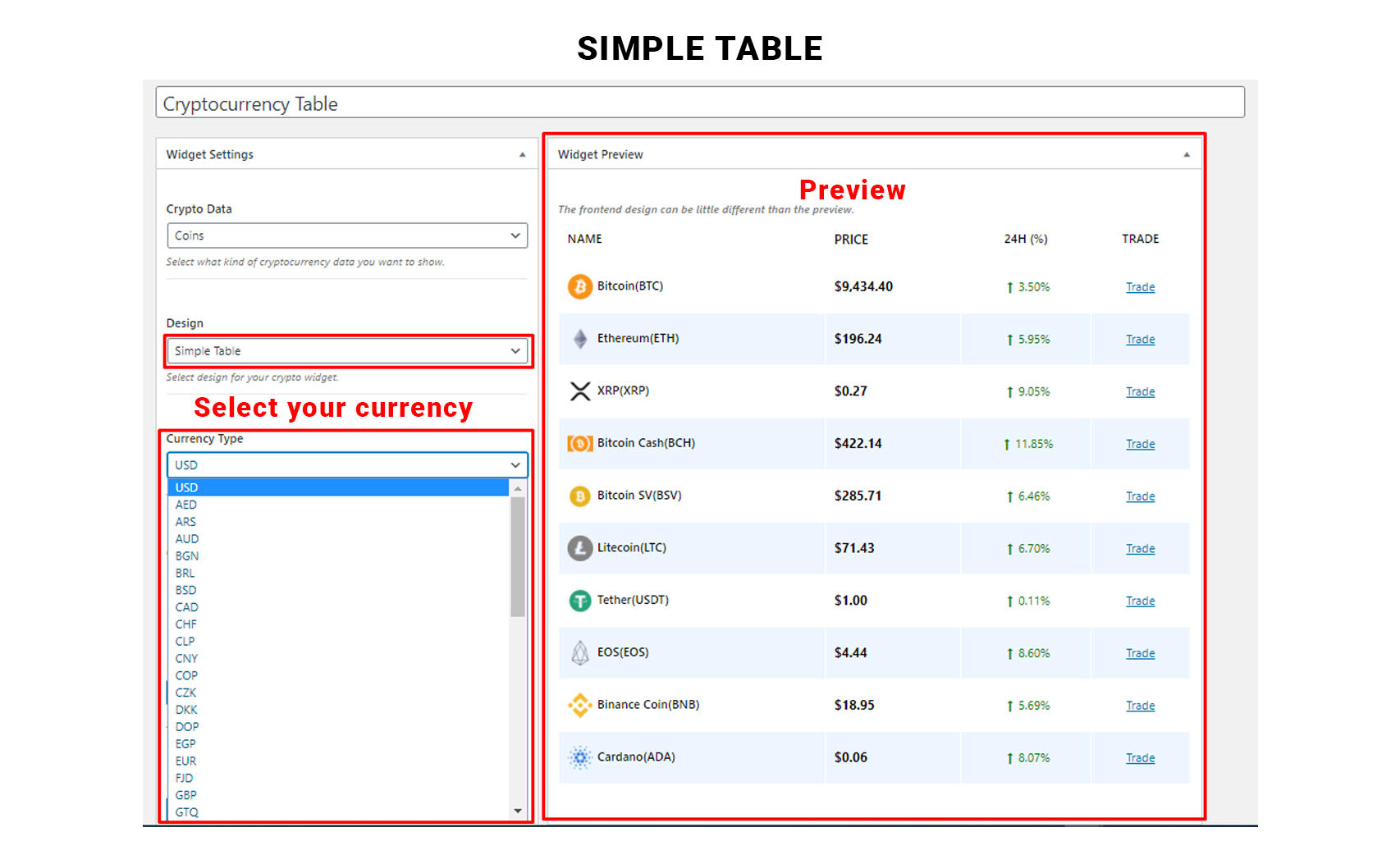 Available 50+ fiat currency like INR, EURO, USD, YEN etc