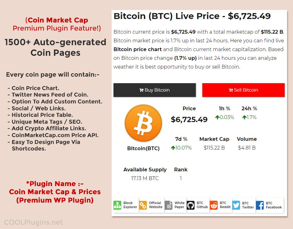Coin Market Cap Plugin Coin Single Page