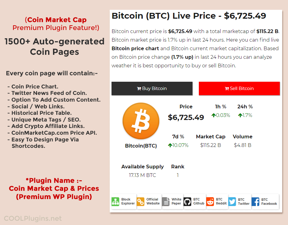 Coin Market Cap Plugin Coin detail Page
