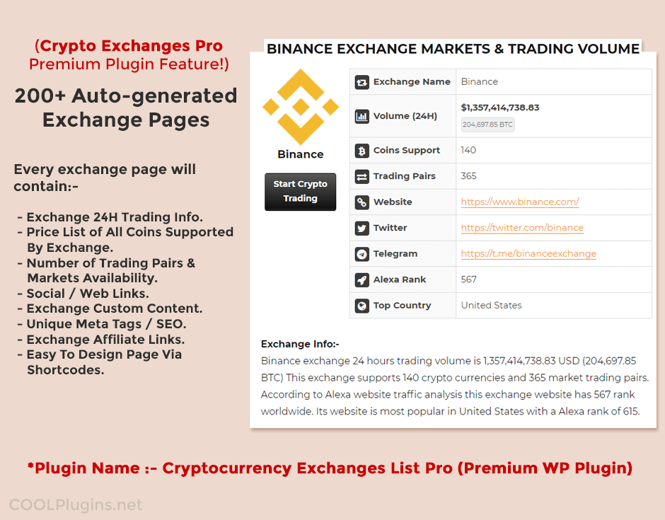 Cryptocurrency Exchanges List Widget PRO