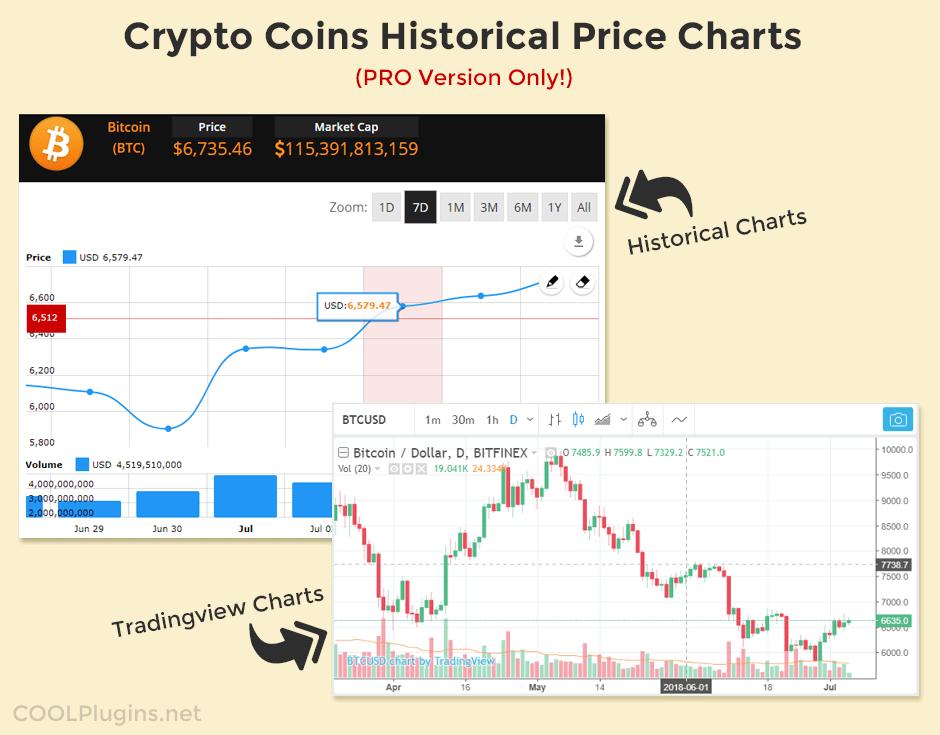 Cryptocurrency Price Ticker Widget Pro -Ticker Styles.