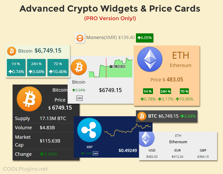 Cryptocurrency Widgets Pro -Price Cards and Price labels layouts