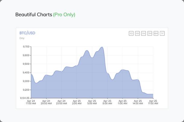 Beautiful Charts(PRO Only)