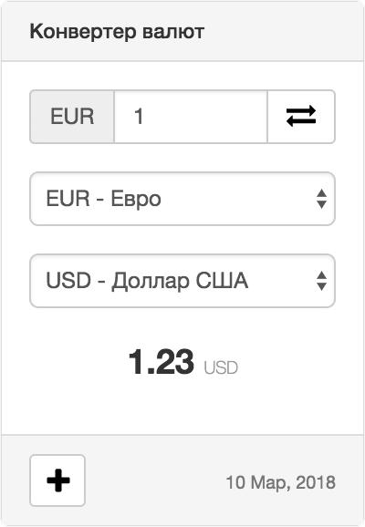 currency converter calculator wordpress org