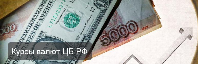 Currency Rates of Russian Ruble