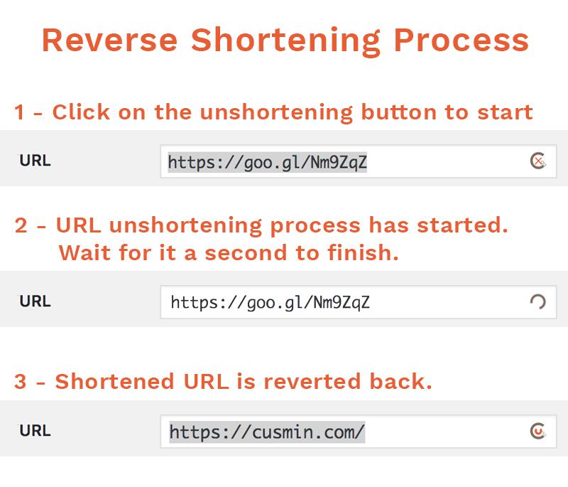 Cusmin URL Shortener