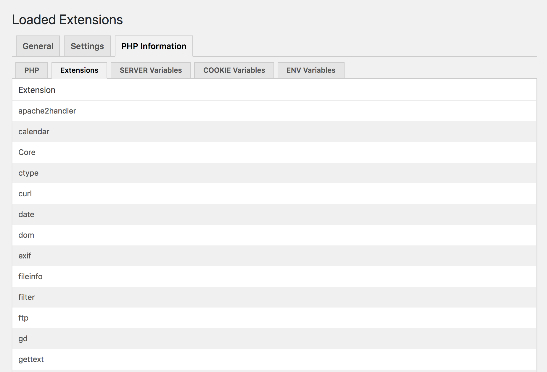 Listing of all enabled PHP extensions.