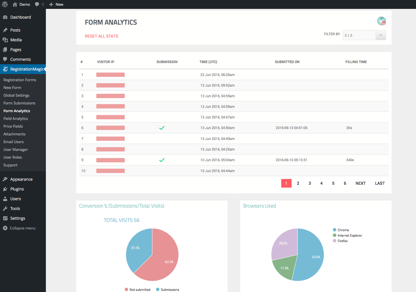 Form Analytics. IPs hidden for privacy.