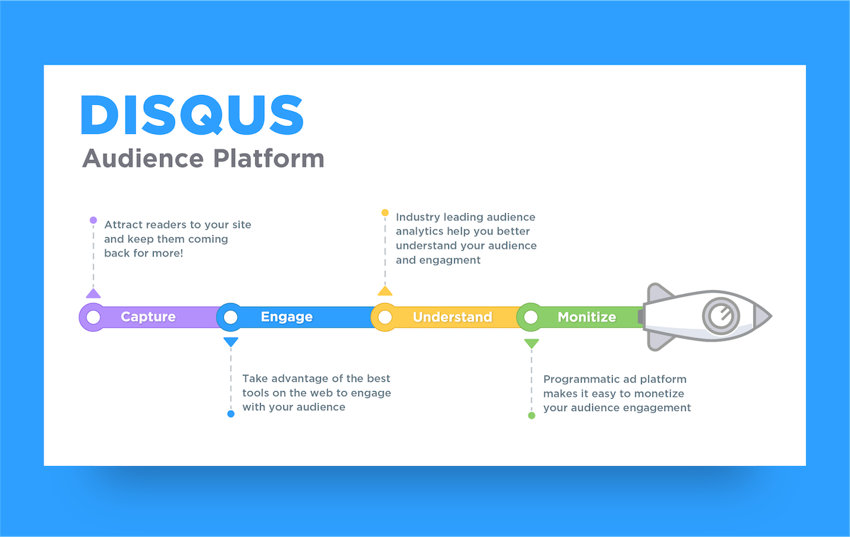 disqus-comment-system screenshot 2