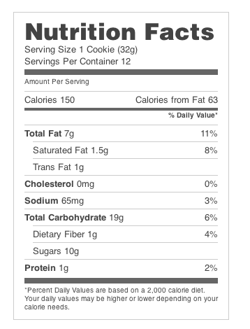 Perfect Nutrition Labels Template Regarding Ingredients Label Template
