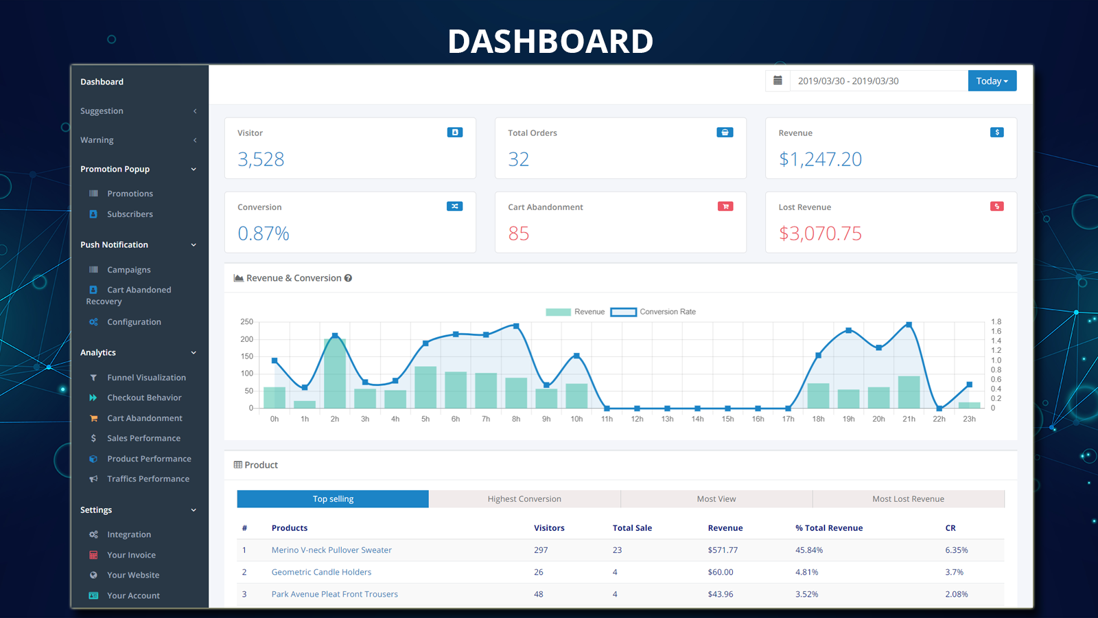 [Dashboard] Overview about your store