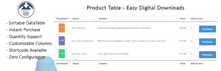 Product Table – Easy Digital Downloads