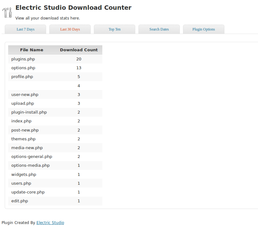 An example of the available download stats.