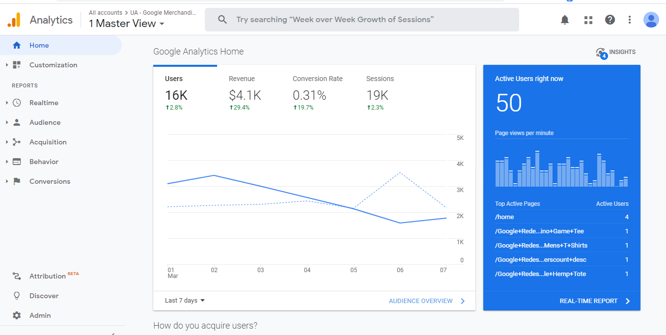 Universal Analytics-->Conversion-->Ecommerce-->Overview Your Google Analytics account will start reflecting data as shown in the screenshot.
