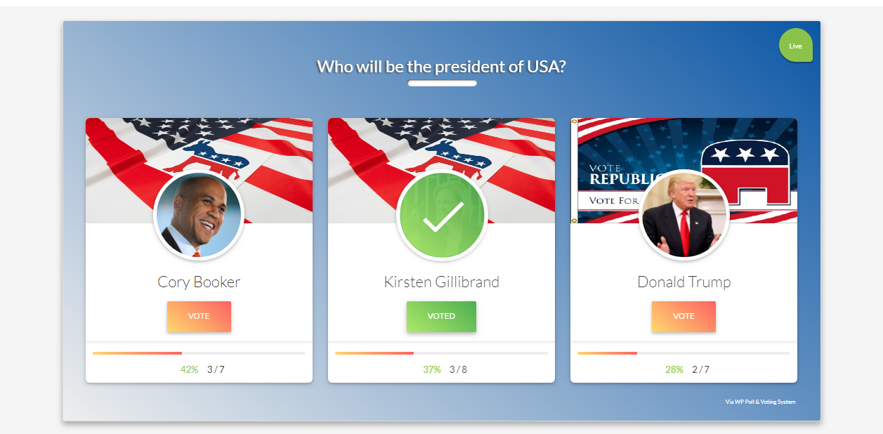 "In title section add your question eg(""Who is the founder of WordPress ? / Who will be the president of USA ?"") and use other options as mentioned in screenshot. You can activate / inactivate poll by just selecting ""Poll Status"" -> Live/End."