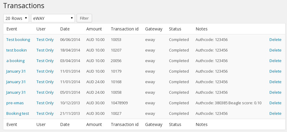 Events Manager transactions with transaction ID and authcode