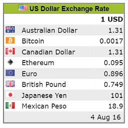 Exchange Rate Table Thumbnail
