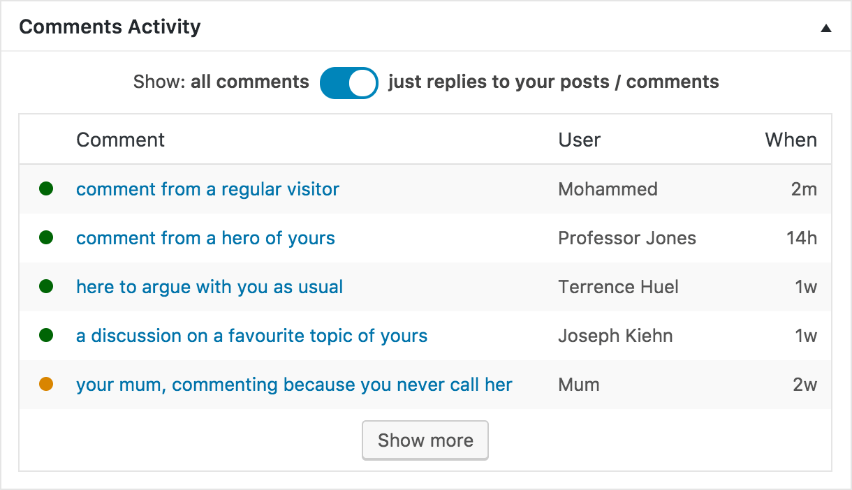 Comments Activity: a quick overview of recent comments, with a toggle to see comments on your own content only.
