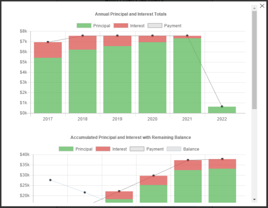 FCs Auto Loan Calculator WordPress Plugins – Auto Loan Calculator