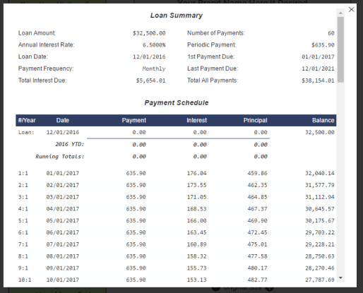 Loan payment schedule shown in a lightbox. User can select how date is displayed from 3 international date conventions.