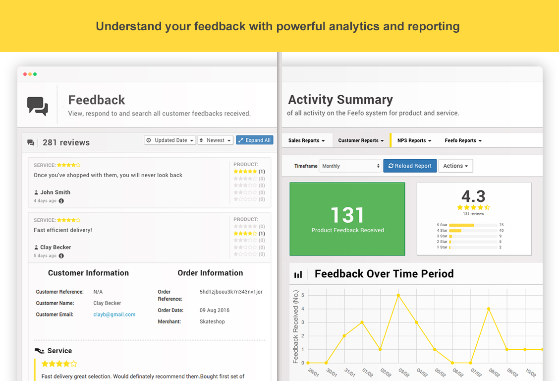 Integrate purchase-verified scores and reviews directly on your product pages