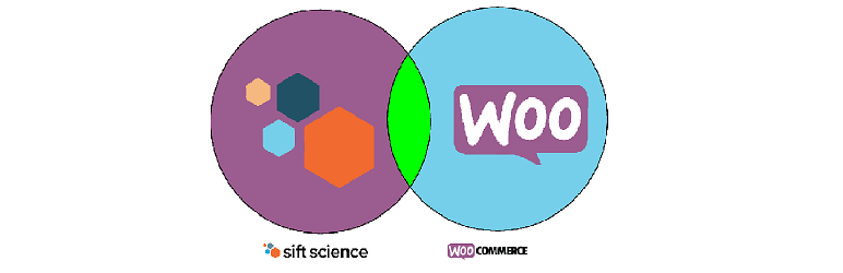 Sift for WooCommerce