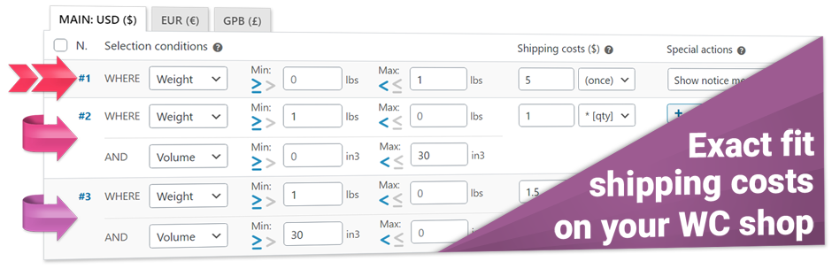 Fish and Ships – WooCommerce shipping table rate. The most flexible shipping method