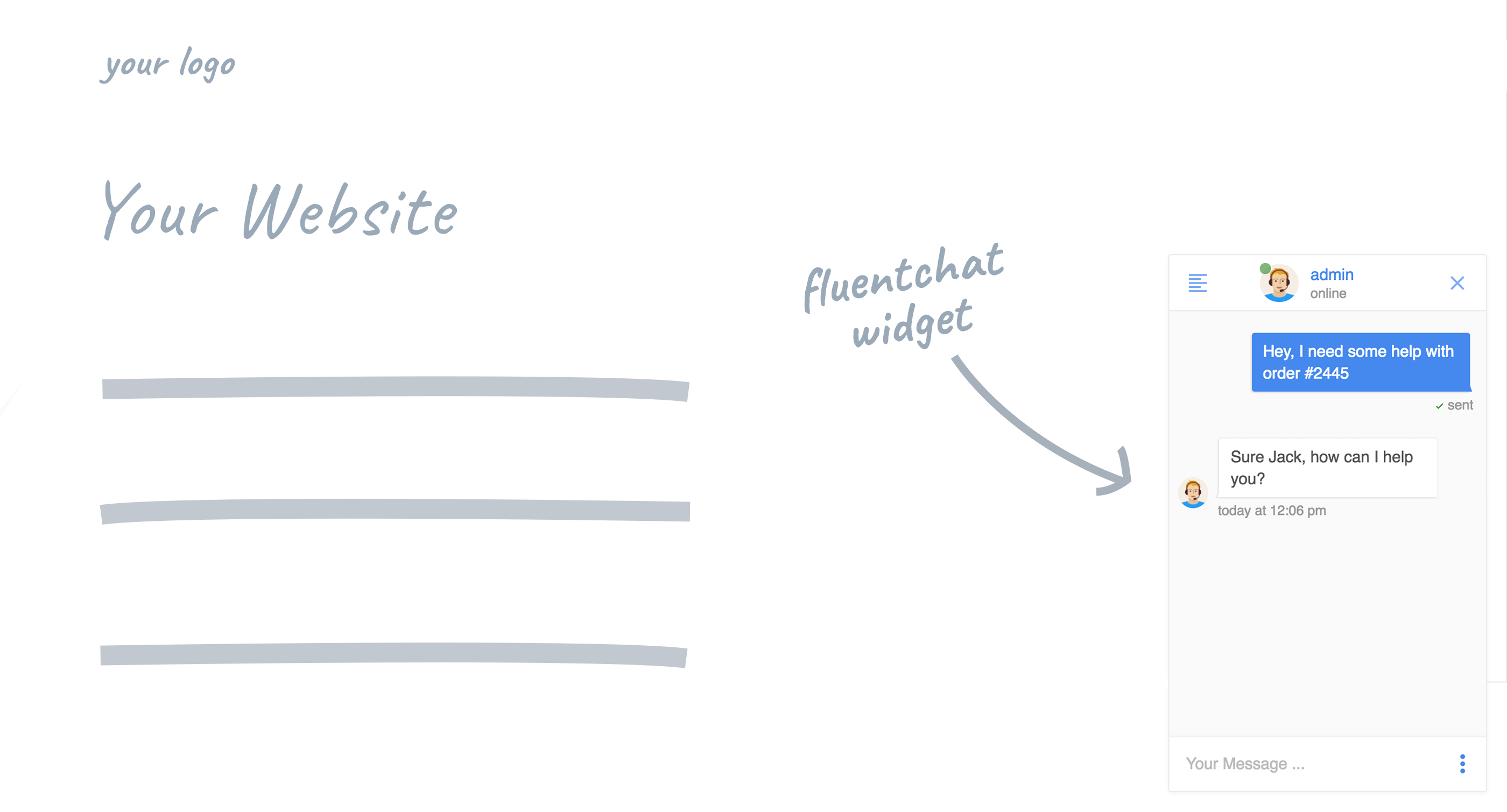 FluentChat – Live Chat for WordPress