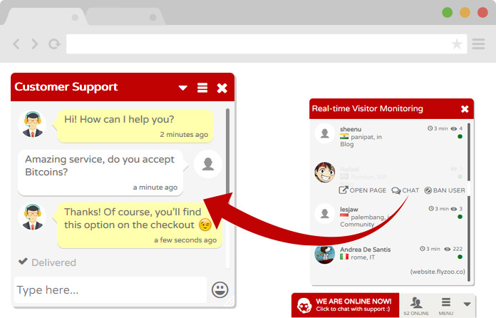 Live Support Chat with Real Time Visitors Monitoring