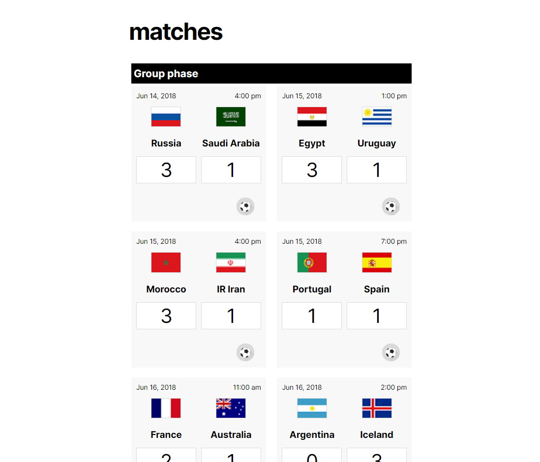 Matches in the tournament