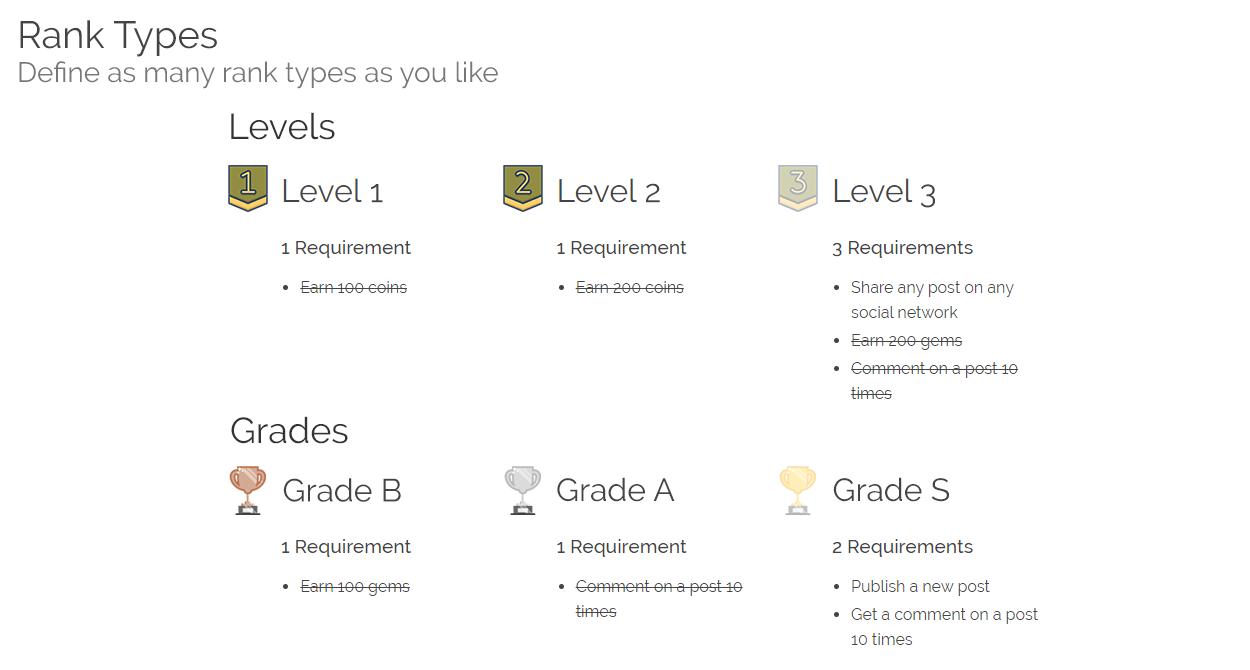 Configure as many rank types as you like: Grade, Level, etc.