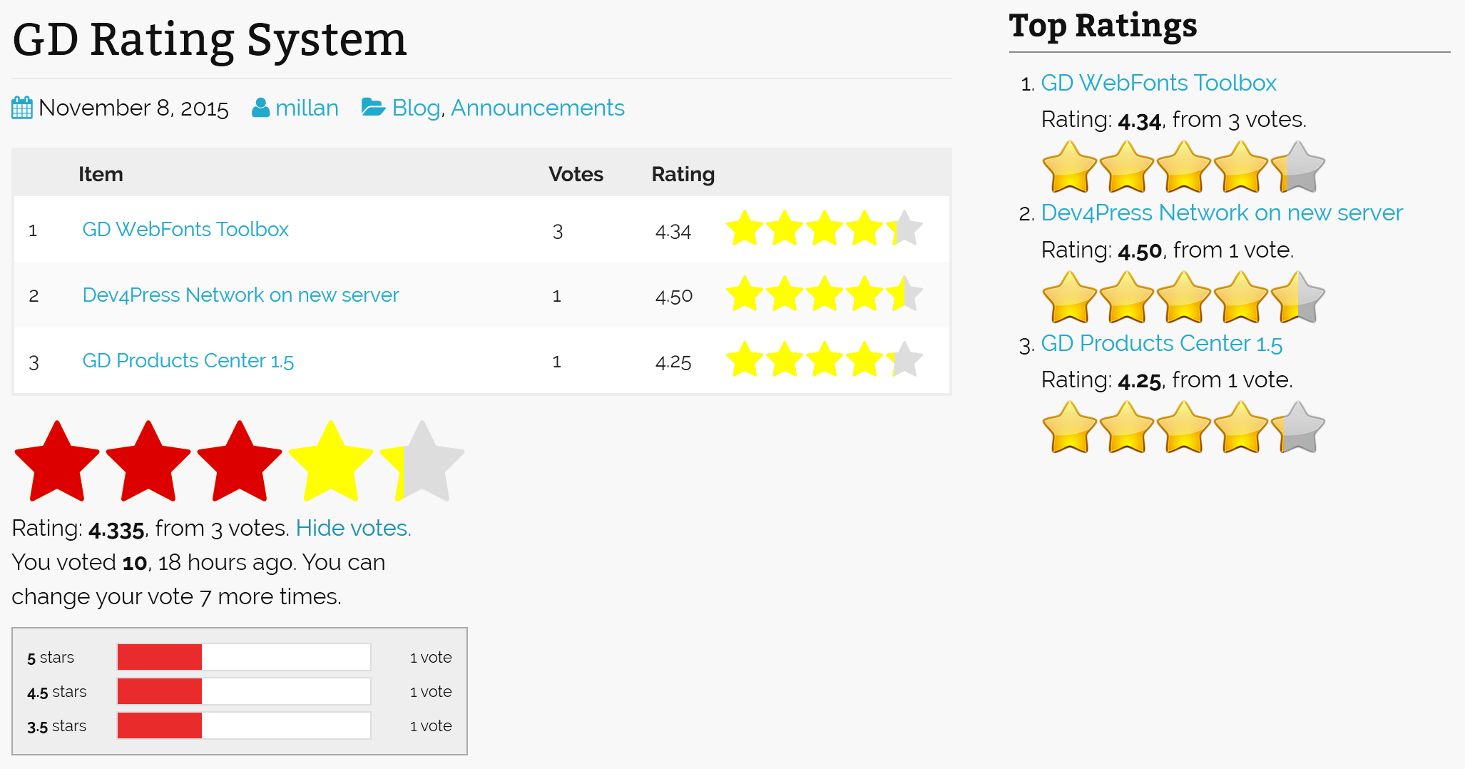 Example rating block with widget and shortcode lists