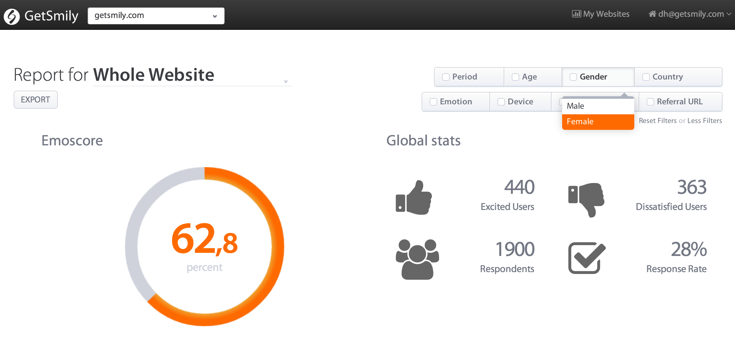 Screenshot of some of the statistics you could get with our product