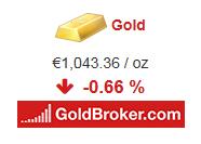 Live Gold Price Silver Charts Widgets WordPress