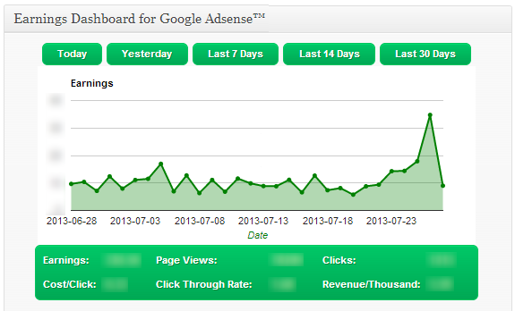 google-adsense-dashboard-for-wp screenshot 1