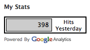 Google Analyticator Screenshot
