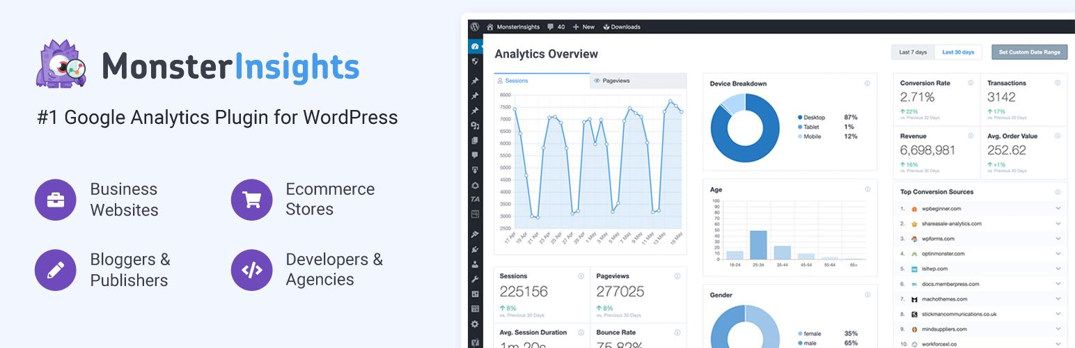 Google Analytics Dashboard Plugin For Wordpress By Monsterinsights Wordpress Plugin Wordpress Org