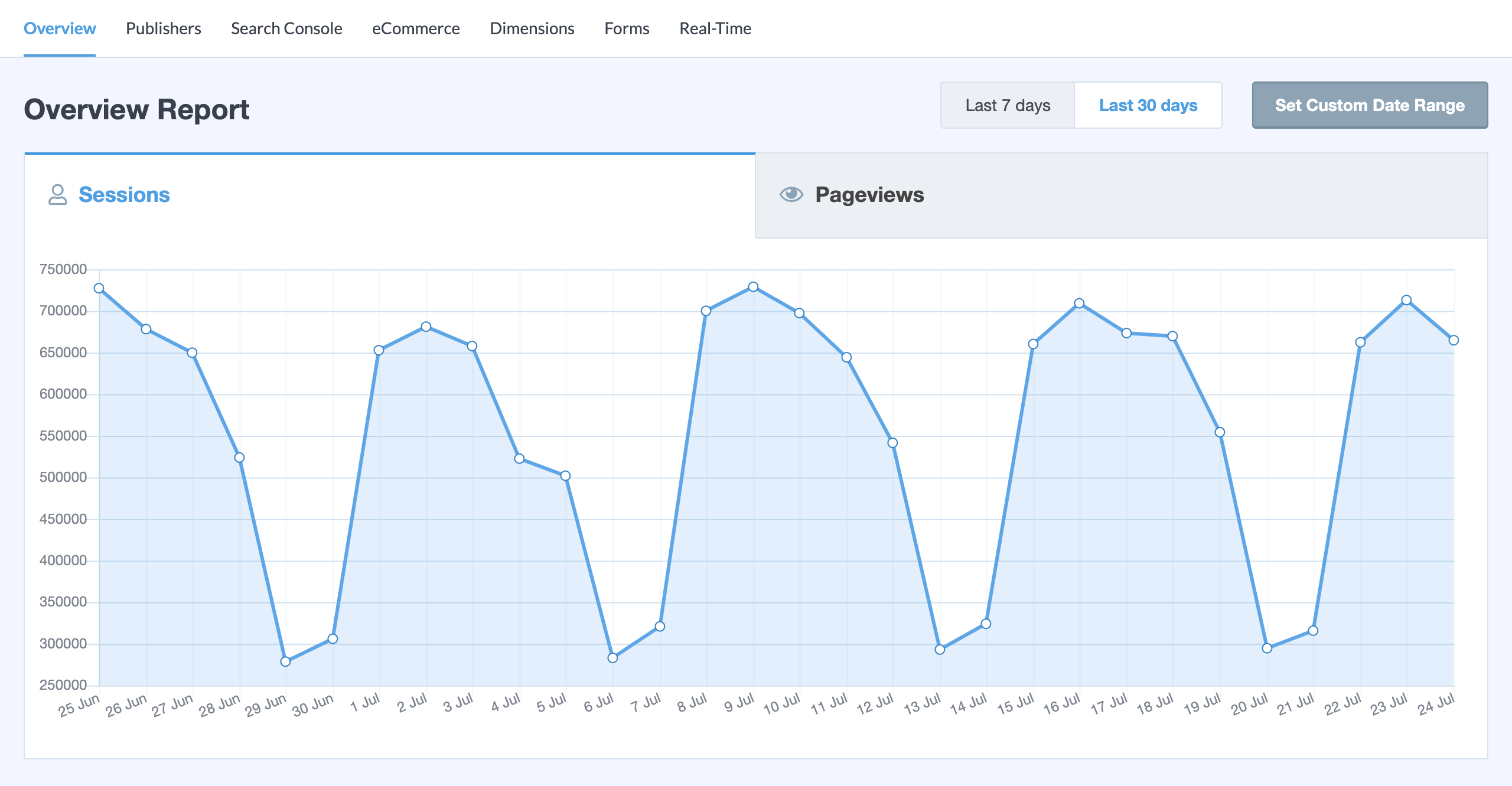 google-analytics-for-wordpress screenshot 1