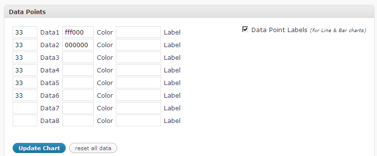 You can now insert data labels, axis labels, etc.  :-)