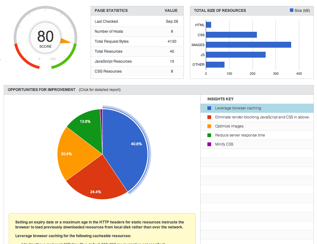 View in-depth report details for recommendations on increasing your sites performance.