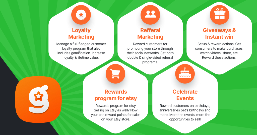Gratisfaction- Loyalty, Rewards , Referral and Giveaway Program for