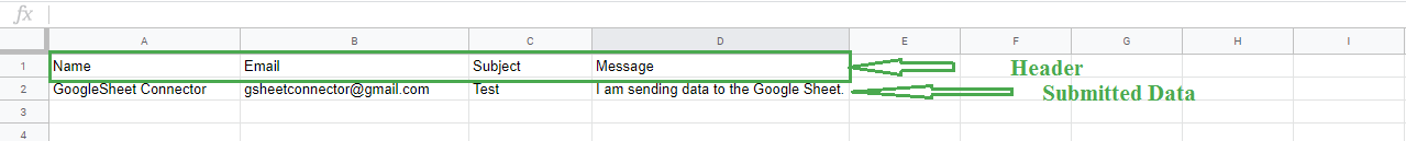Google Sheet headers with form submitted data.