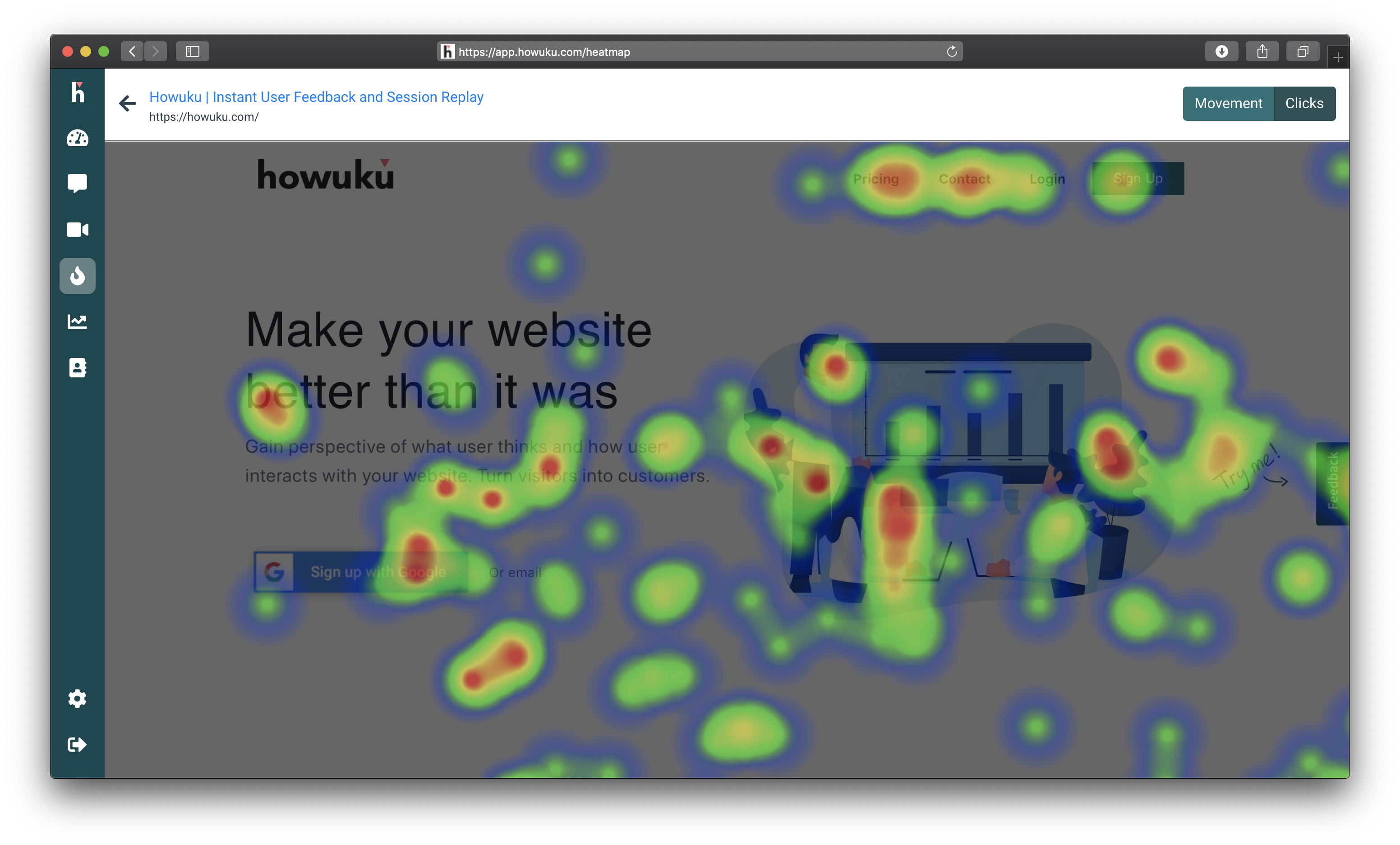 Heatmap of your website