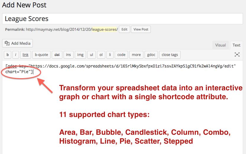 Inline Google Spreadsheet Viewer Wordpress