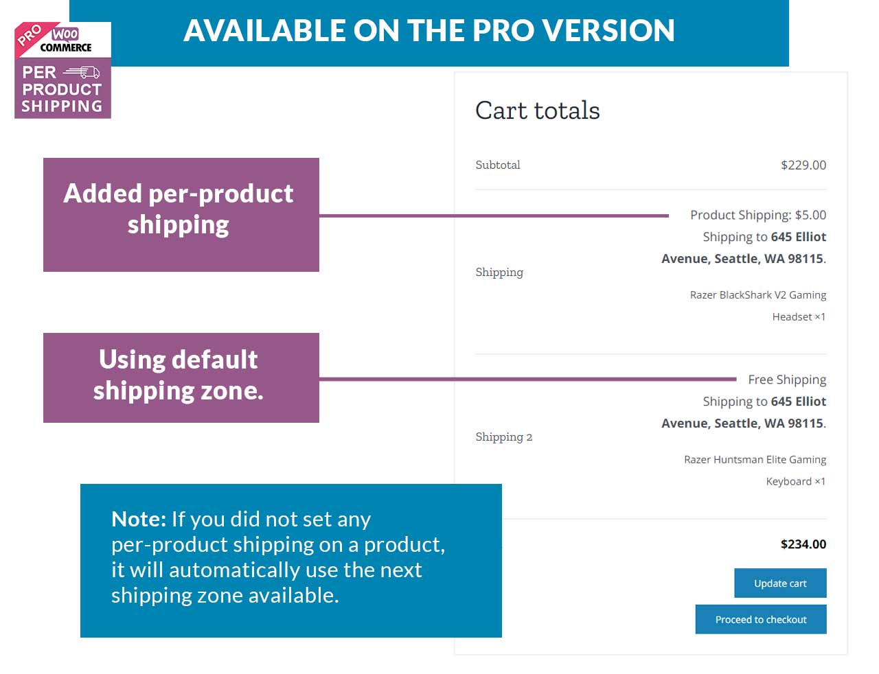 Per-Product shipping cart - PRO VERSION