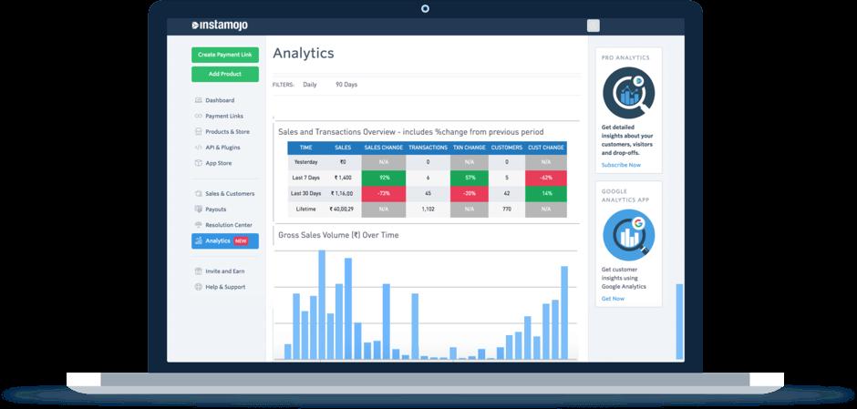 Instamojo Dashboard Analytics