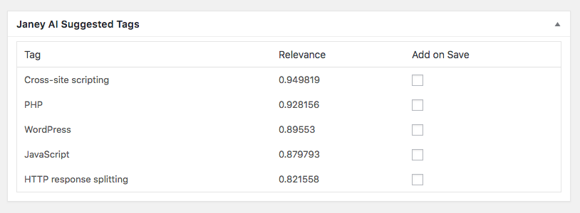 Recommended terms are displayed in Wordpress with relevancy scores