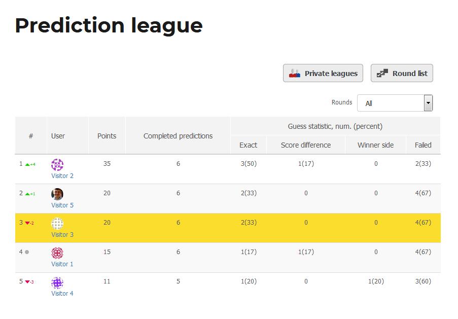 Sport Predictions for JoomSport – WordPress plugin | WordPress org