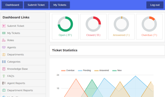 <p>Create new ticket - front-end</p>